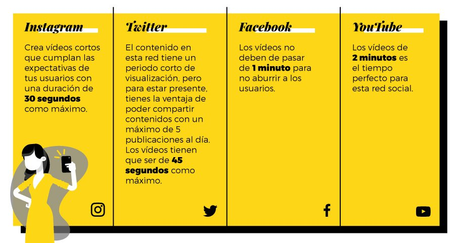 Vídeo Vertical en Redes Sociales